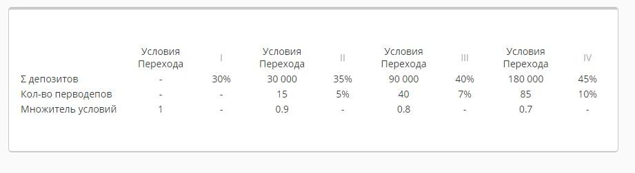 azino777-azino-money-tarifi